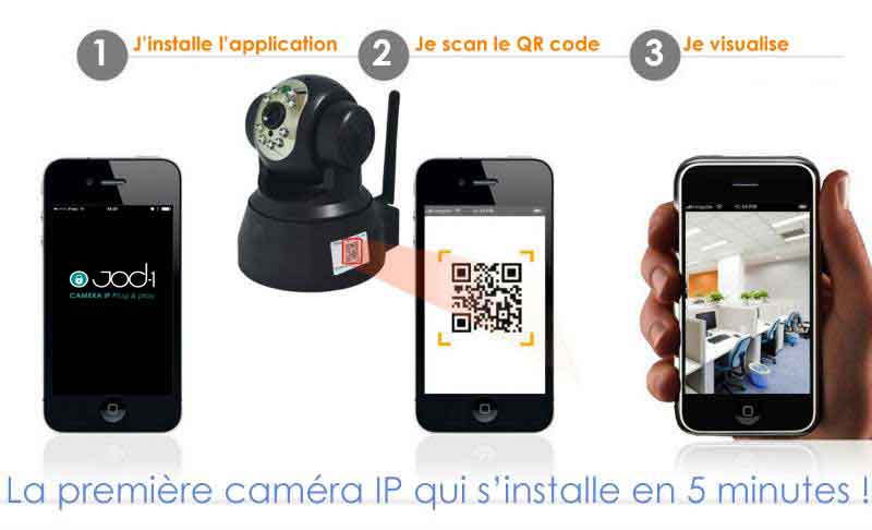 caméra IP pour système d'alarme