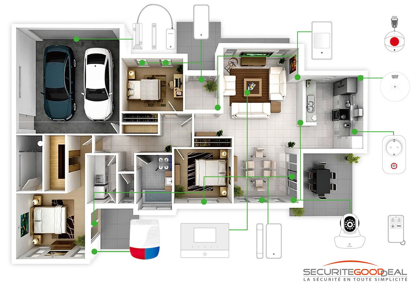 Alarme maison sans fil gsm pour smartphone for Alarme domotique maison