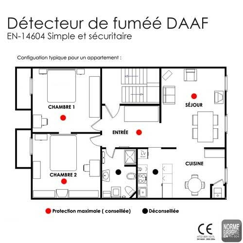 pack de 3 detecteurs de fumee daaf en14604 daaf d tecteur avertisseur autonome de fum e. Black Bedroom Furniture Sets. Home Design Ideas