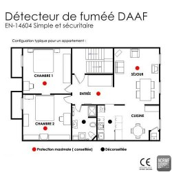 detecteur de fumee daaf en14604 protection incendie pour la maison. Black Bedroom Furniture Sets. Home Design Ideas